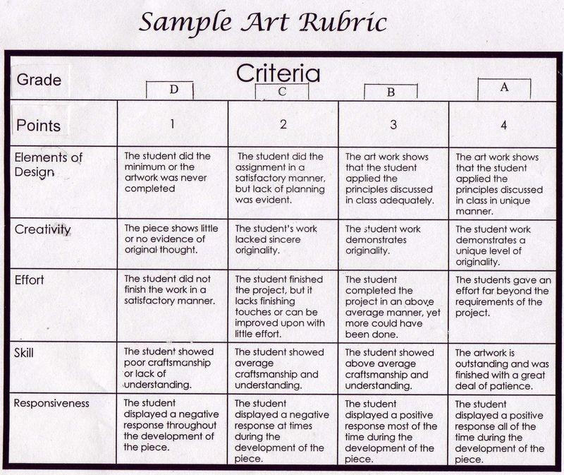 Line Art Rubric Grade : Vapa rubrics and assessment tools daniel mccloud edu